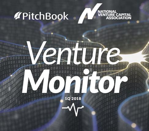 Venture Monitor